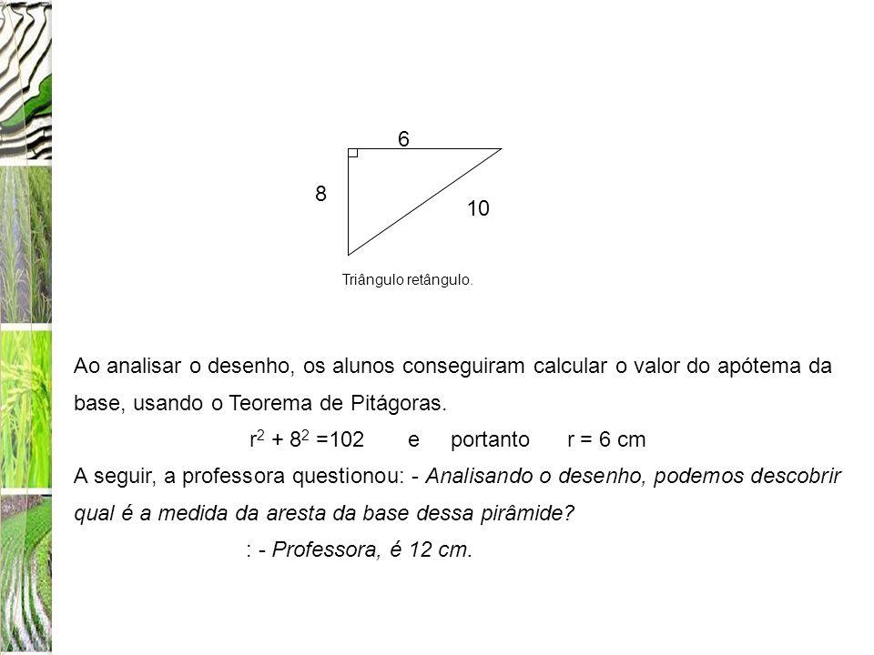 10 6 8 Ao analisar o desenho, os alunos conseguiram calcular o valor do apótema da base, usando o Teorema de Pitágoras. r 2 + 8 2 =102 e portanto r =