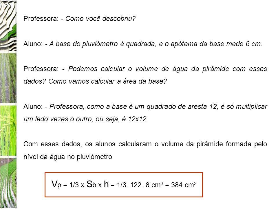 Professora: - Como você descobriu? Aluno: - A base do pluviômetro é quadrada, e o apótema da base mede 6 cm. Professora: - Podemos calcular o volume d