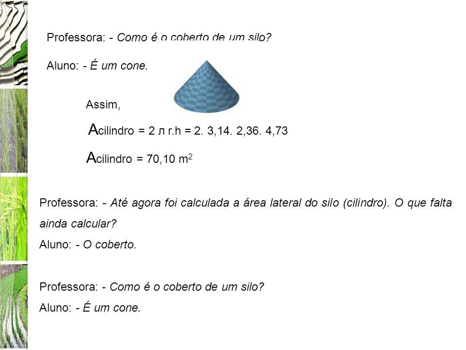 Assim, A cilindro = 2 л r.h = 2. 3,14. 2,36. 4,73 A cilindro = 70,10 m 2 Professora: - Até agora foi calculada a área lateral do silo (cilindro). O qu