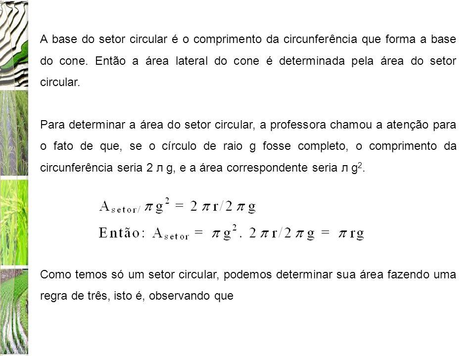 A base do setor circular é o comprimento da circunferência que forma a base do cone. Então a área lateral do cone é determinada pela área do setor cir