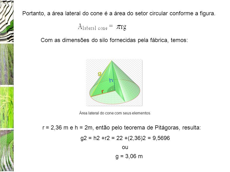 Portanto, a área lateral do cone é a área do setor circular conforme a figura. Com as dimensões do silo fornecidas pela fábrica, temos: r = 2,36 m e h