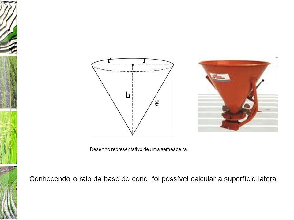 Desenho representativo de uma semeadeira. Conhecendo o raio da base do cone, foi possível calcular a superfície lateral