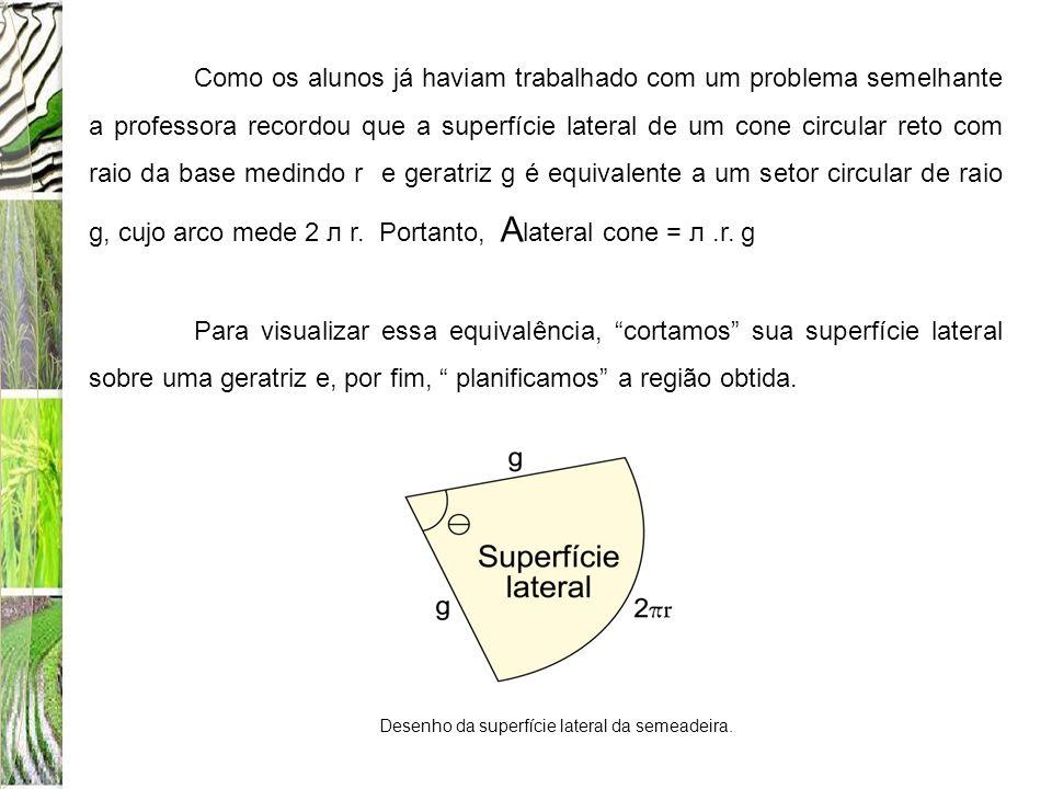 Como os alunos já haviam trabalhado com um problema semelhante a professora recordou que a superfície lateral de um cone circular reto com raio da bas