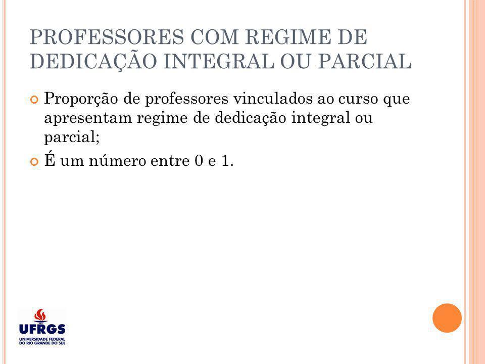 INFRAESTRUTURA Questionário socioeconômico do ENADE: Questão: Aulas práticas: os equipamentos disponíveis são suficientes para todos os alunos.