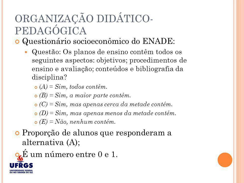 NOTA DOS CONCLUINTES Nota dos concluintes no ENADE: peso de 75% para a prova específica e 25% para a formação geral; É um número entre 0 e 100,28.