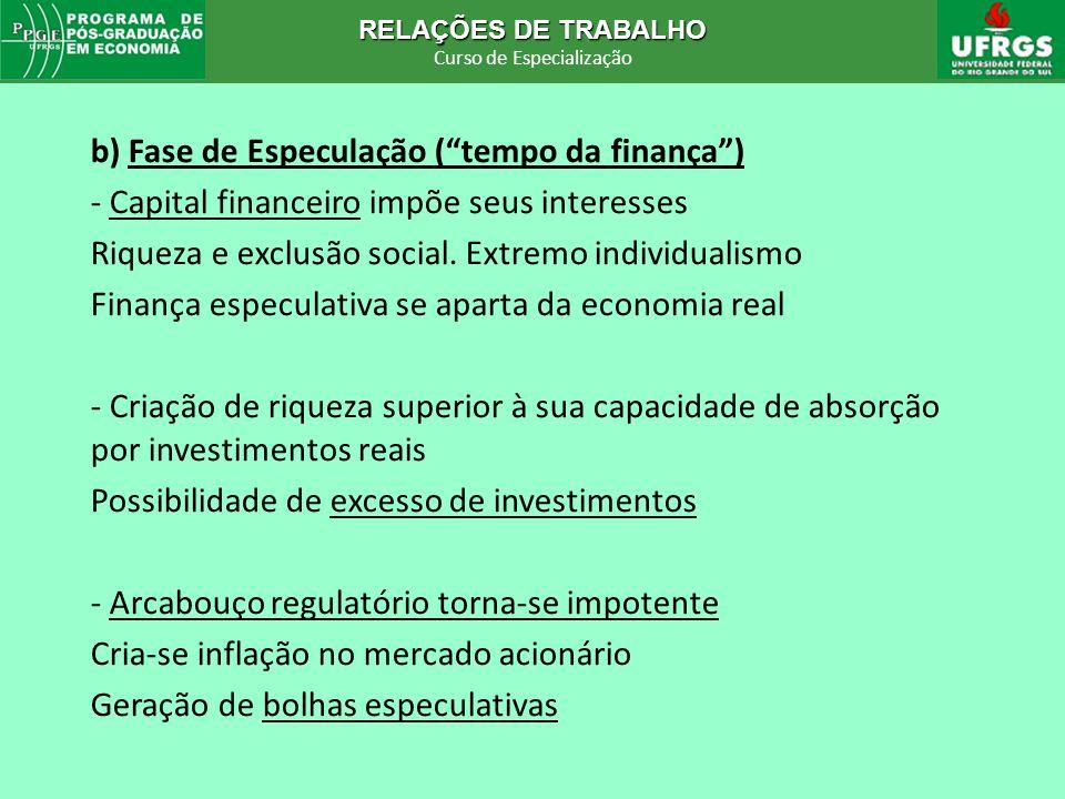 RELAÇÕES DE TRABALHO Curso de Especialização RELAÇÕES DE TRABALHO Curso de Especialização b) Fase de Especulação (tempo da finança) - Capital financeiro impõe seus interesses Riqueza e exclusão social.