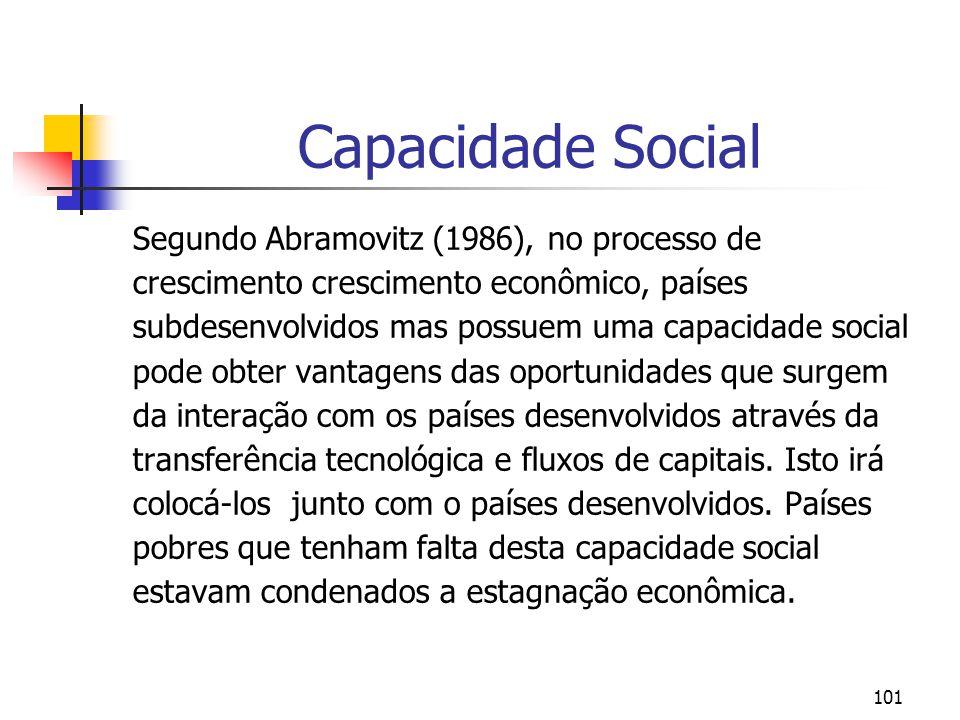 101 Capacidade Social Segundo Abramovitz (1986), no processo de crescimento crescimento econômico, países subdesenvolvidos mas possuem uma capacidade social pode obter vantagens das oportunidades que surgem da interação com os países desenvolvidos através da transferência tecnológica e fluxos de capitais.