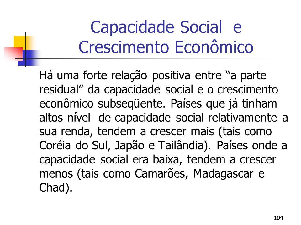 104 Capacidade Social e Crescimento Econômico Há uma forte relação positiva entre a parte residual da capacidade social e o crescimento econômico subseqüente.