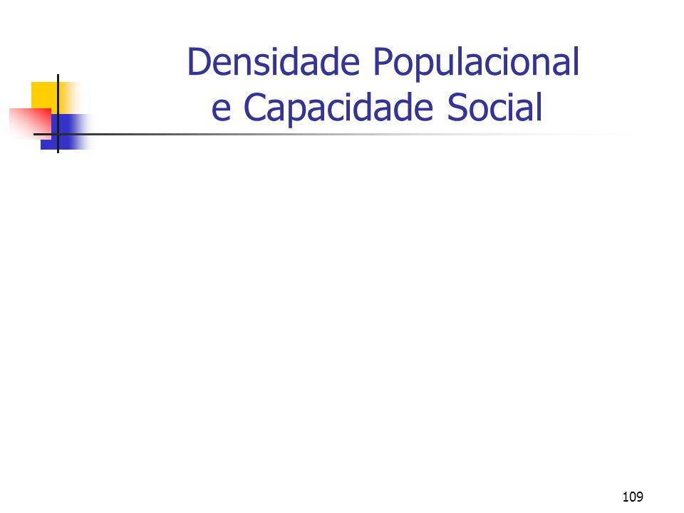 109 Densidade Populacional e Capacidade Social