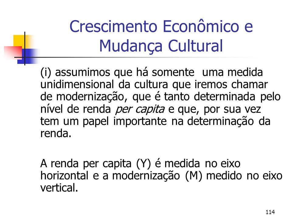 114 Crescimento Econômico e Mudança Cultural (i) assumimos que há somente uma medida unidimensional da cultura que iremos chamar de modernização, que é tanto determinada pelo nível de renda per capita e que, por sua vez tem um papel importante na determinação da renda.