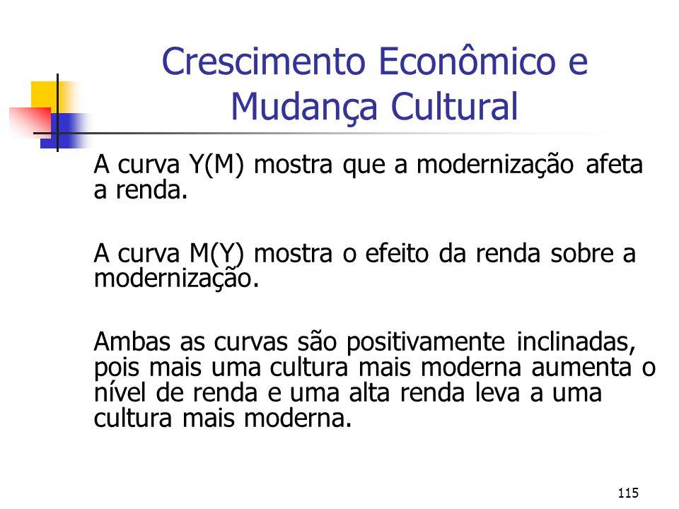 115 Crescimento Econômico e Mudança Cultural A curva Y(M) mostra que a modernização afeta a renda. A curva M(Y) mostra o efeito da renda sobre a moder