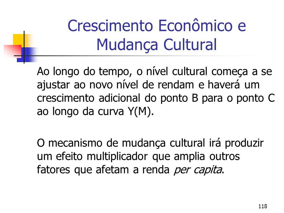 118 Crescimento Econômico e Mudança Cultural Ao longo do tempo, o nível cultural começa a se ajustar ao novo nível de rendam e haverá um crescimento adicional do ponto B para o ponto C ao longo da curva Y(M).
