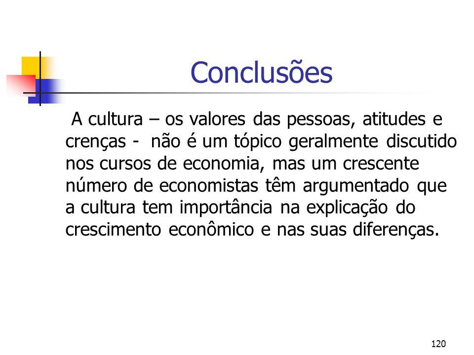120 Conclusões A cultura – os valores das pessoas, atitudes e crenças - não é um tópico geralmente discutido nos cursos de economia, mas um crescente número de economistas têm argumentado que a cultura tem importância na explicação do crescimento econômico e nas suas diferenças.