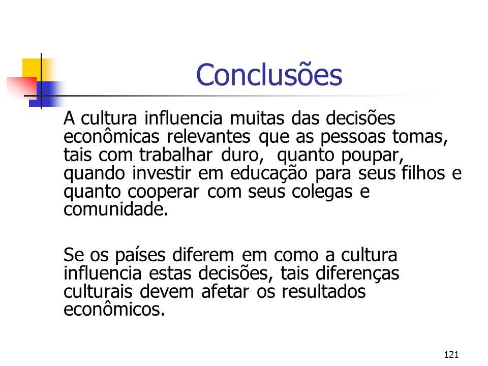 121 Conclusões A cultura influencia muitas das decisões econômicas relevantes que as pessoas tomas, tais com trabalhar duro, quanto poupar, quando investir em educação para seus filhos e quanto cooperar com seus colegas e comunidade.