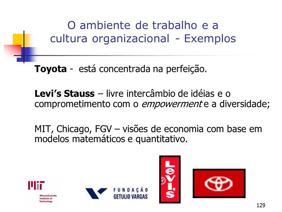 129 O ambiente de trabalho e a cultura organizacional - Exemplos Toyota - está concentrada na perfeição. Levis Stauss – livre intercâmbio de idéias e