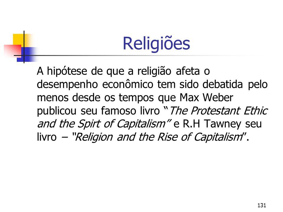 131 Religiões A hipótese de que a religião afeta o desempenho econômico tem sido debatida pelo menos desde os tempos que Max Weber publicou seu famoso livro The Protestant Ethic and the Spirt of Capitalism e R.H Tawney seu livro – Religion and the Rise of Capitalism.