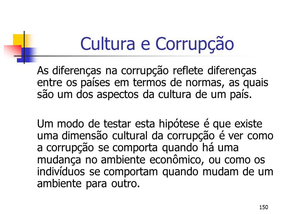 150 Cultura e Corrupção As diferenças na corrupção reflete diferenças entre os países em termos de normas, as quais são um dos aspectos da cultura de um país.