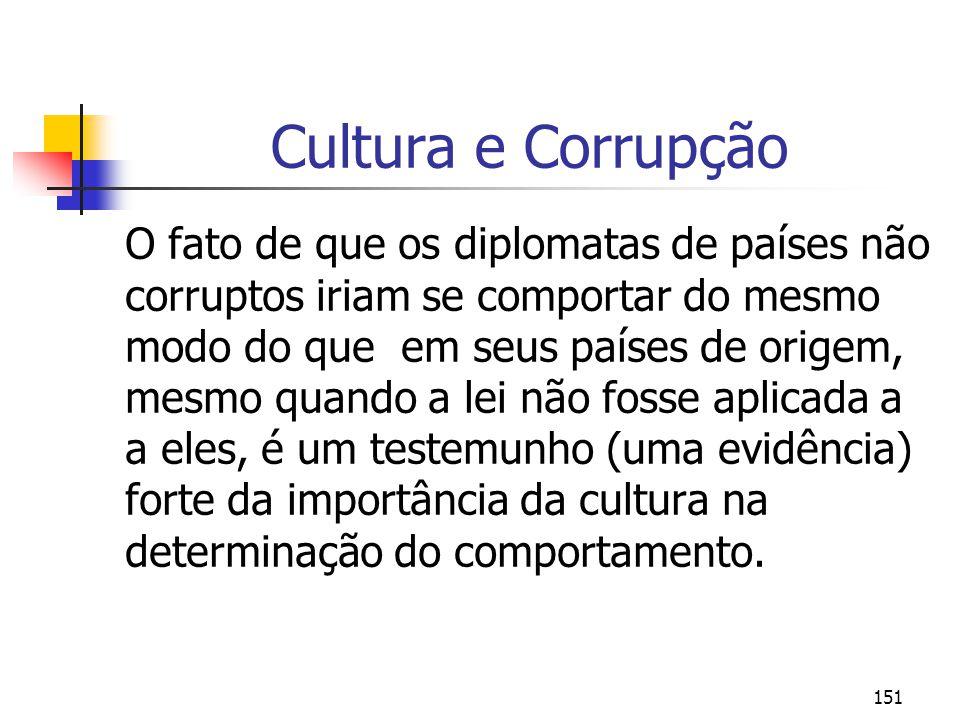 151 Cultura e Corrupção O fato de que os diplomatas de países não corruptos iriam se comportar do mesmo modo do que em seus países de origem, mesmo qu
