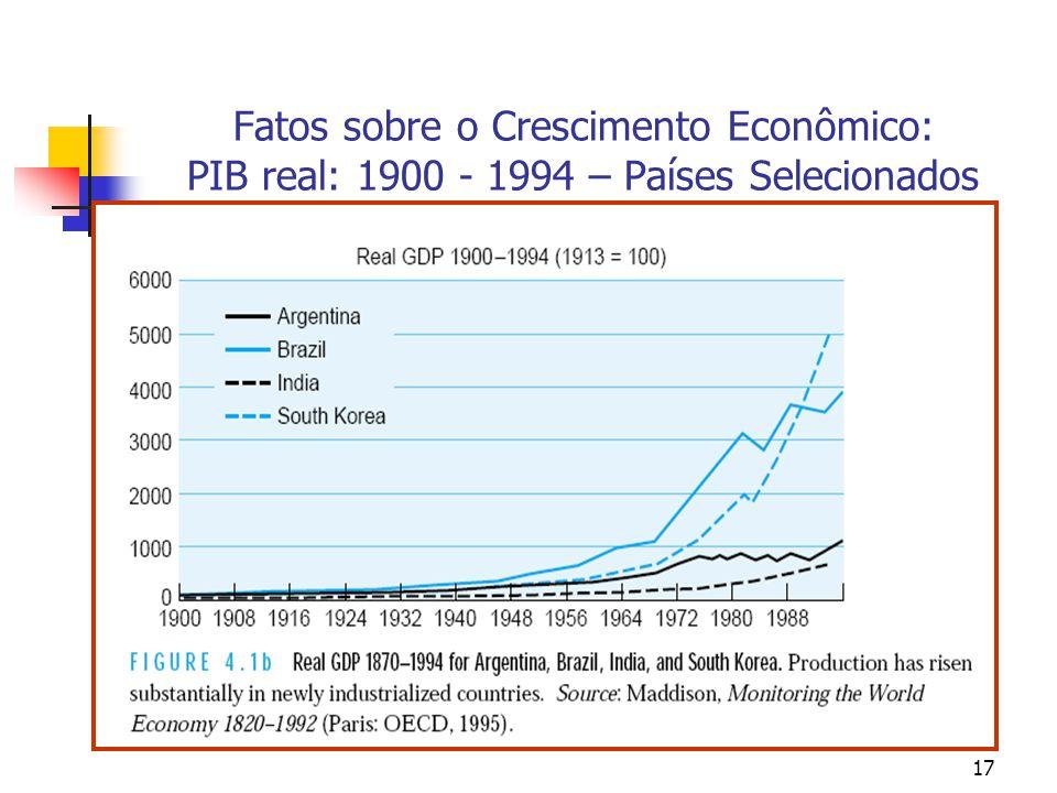 17 Fatos sobre o Crescimento Econômico: PIB real: 1900 - 1994 – Países Selecionados