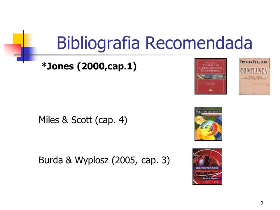 2 Bibliografia Recomendada *Jones (2000,cap.1) Miles & Scott (cap. 4) Burda & Wyplosz (2005, cap. 3)