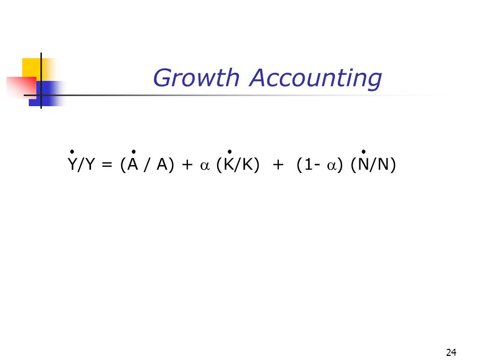 24 Growth Accounting Y/Y = (A / A) + (K/K) + (1- ) (N/N)
