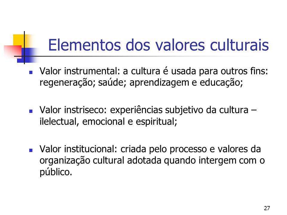 27 Elementos dos valores culturais Valor instrumental: a cultura é usada para outros fins: regeneração; saúde; aprendizagem e educação; Valor instrise
