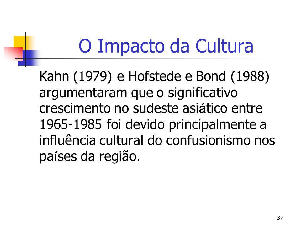 37 O Impacto da Cultura Kahn (1979) e Hofstede e Bond (1988) argumentaram que o significativo crescimento no sudeste asi á tico entre 1965-1985 foi devido principalmente a influência cultural do confusionismo nos pa í ses da região.