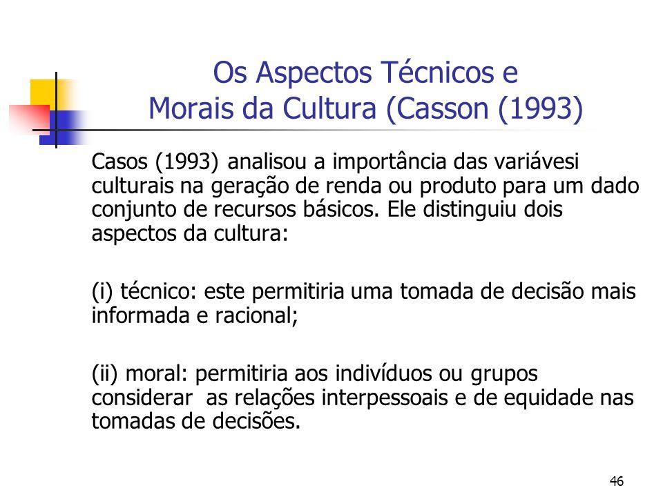 46 Os Aspectos Técnicos e Morais da Cultura (Casson (1993) Casos (1993) analisou a importância das variávesi culturais na geração de renda ou produto para um dado conjunto de recursos básicos.