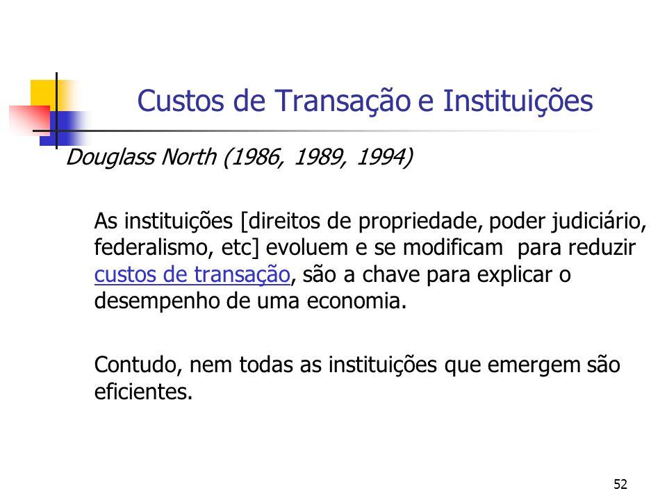 52 Custos de Transação e Instituições Douglass North (1986, 1989, 1994) As instituições [direitos de propriedade, poder judiciário, federalismo, etc] evoluem e se modificam para reduzir custos de transação, são a chave para explicar o desempenho de uma economia.