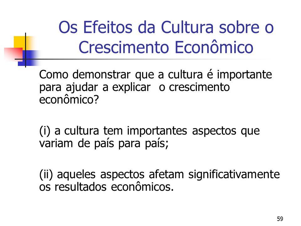 59 Os Efeitos da Cultura sobre o Crescimento Econômico Como demonstrar que a cultura é importante para ajudar a explicar o crescimento econômico.
