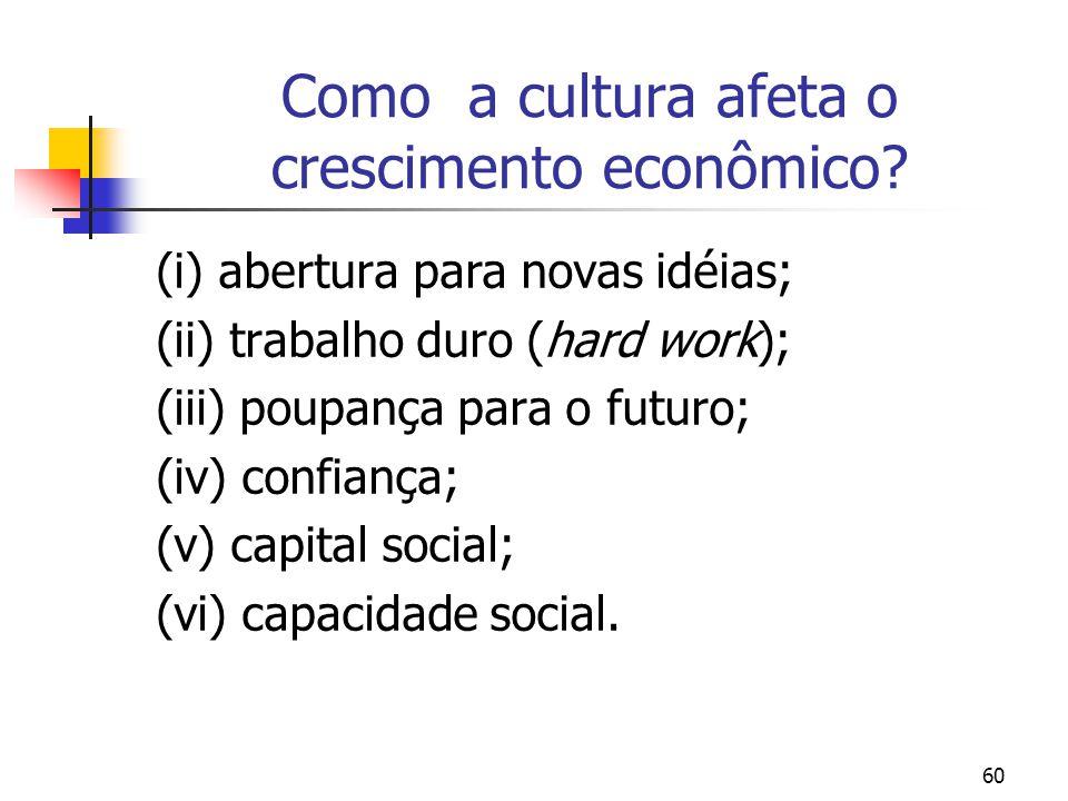 60 Como a cultura afeta o crescimento econômico? (i) abertura para novas idéias; (ii) trabalho duro (hard work); (iii) poupança para o futuro; (iv) co