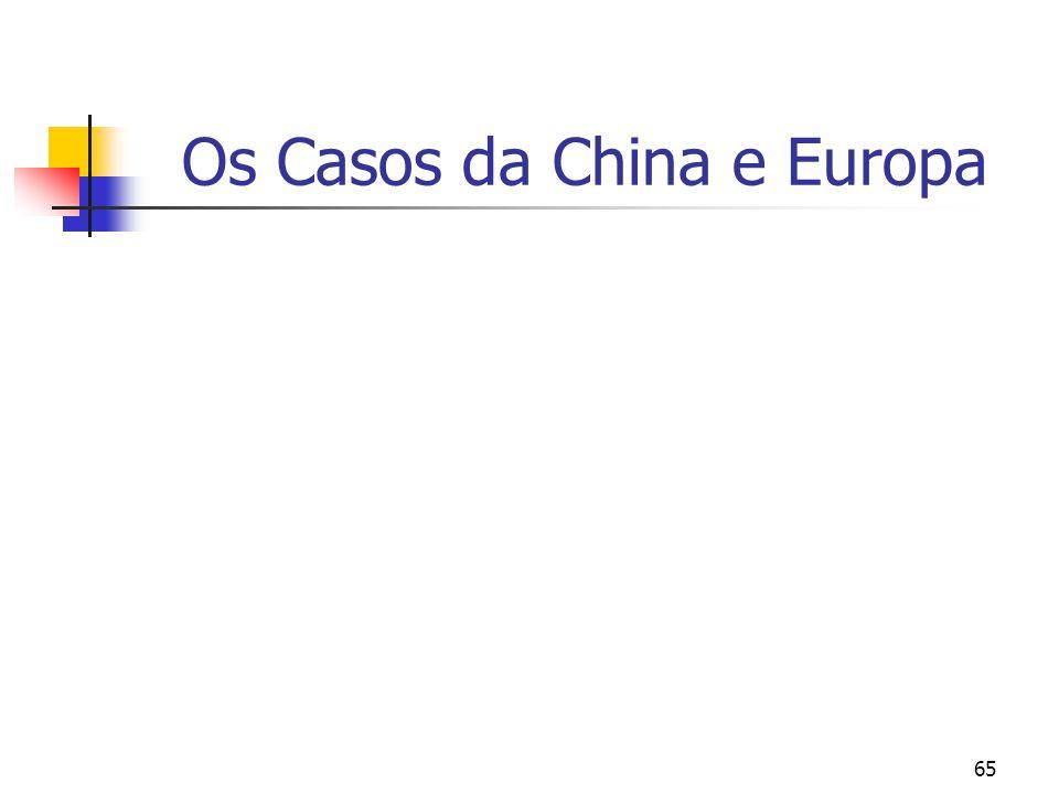 65 Os Casos da China e Europa