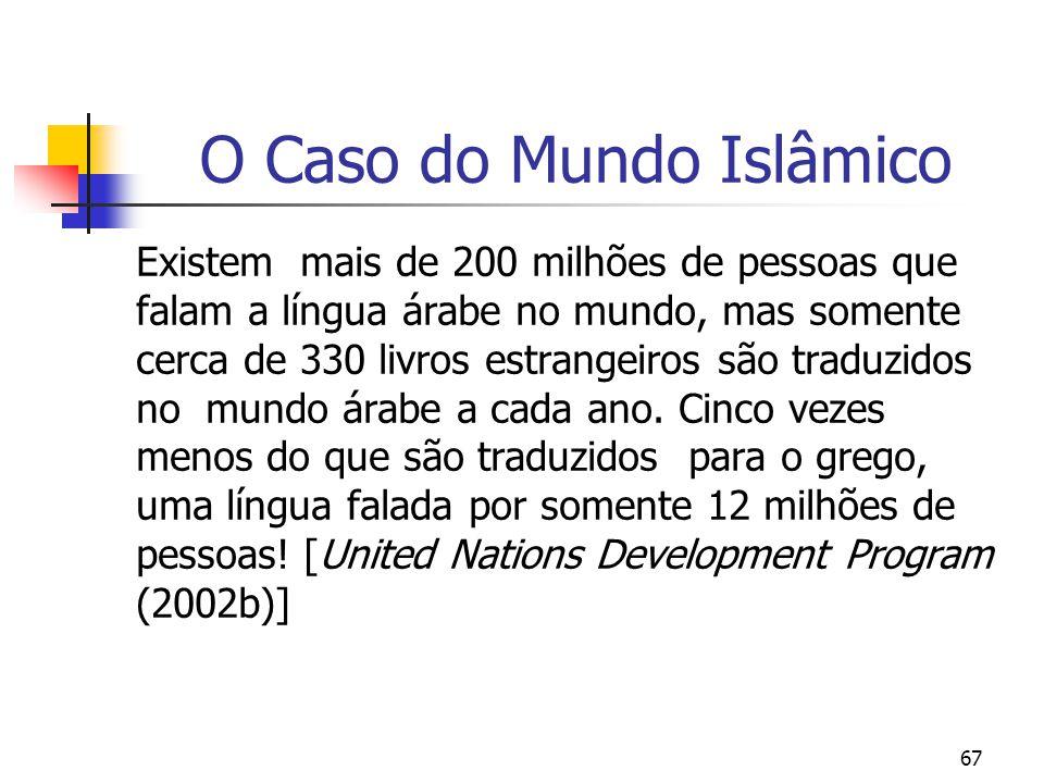 67 O Caso do Mundo Islâmico Existem mais de 200 milhões de pessoas que falam a língua árabe no mundo, mas somente cerca de 330 livros estrangeiros são traduzidos no mundo árabe a cada ano.
