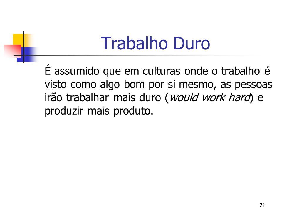 71 Trabalho Duro É assumido que em culturas onde o trabalho é visto como algo bom por si mesmo, as pessoas irão trabalhar mais duro (would work hard) e produzir mais produto.