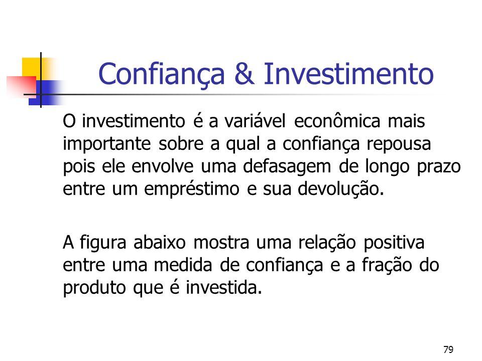 79 Confiança & Investimento O investimento é a variável econômica mais importante sobre a qual a confiança repousa pois ele envolve uma defasagem de longo prazo entre um empréstimo e sua devolução.