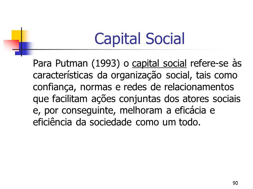 90 Capital Social Para Putman (1993) o capital social refere-se às características da organização social, tais como confiança, normas e redes de relacionamentos que facilitam ações conjuntas dos atores sociais e, por conseguinte, melhoram a eficácia e eficiência da sociedade como um todo.