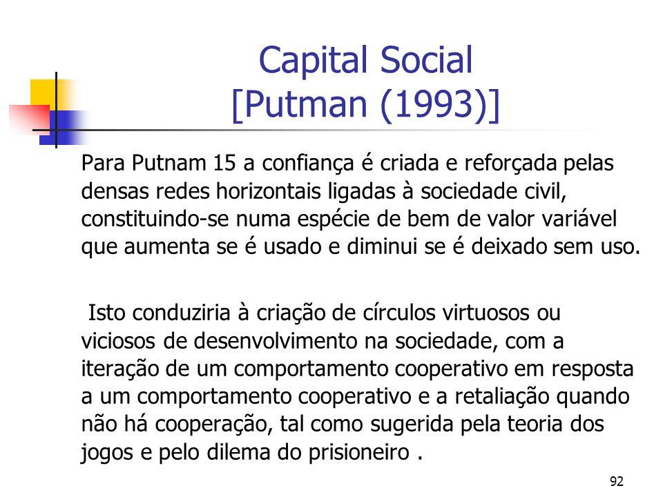 92 Capital Social [Putman (1993)] Para Putnam 15 a confiança é criada e reforçada pelas densas redes horizontais ligadas à sociedade civil, constituin