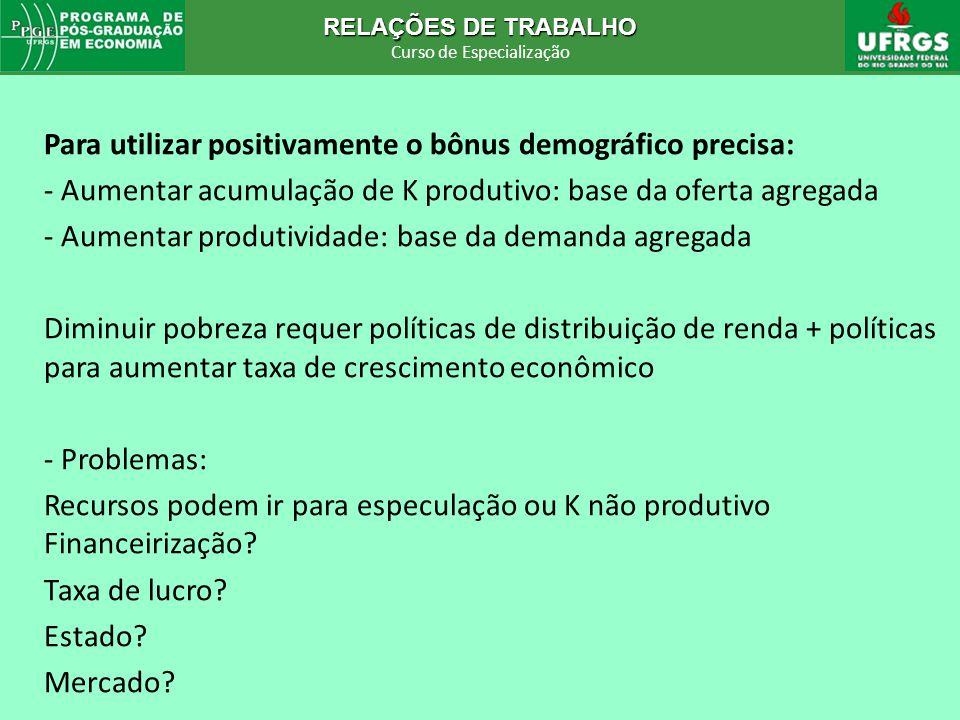 RELAÇÕES DE TRABALHO Curso de Especialização RELAÇÕES DE TRABALHO Curso de Especialização Para utilizar positivamente o bônus demográfico precisa: - A