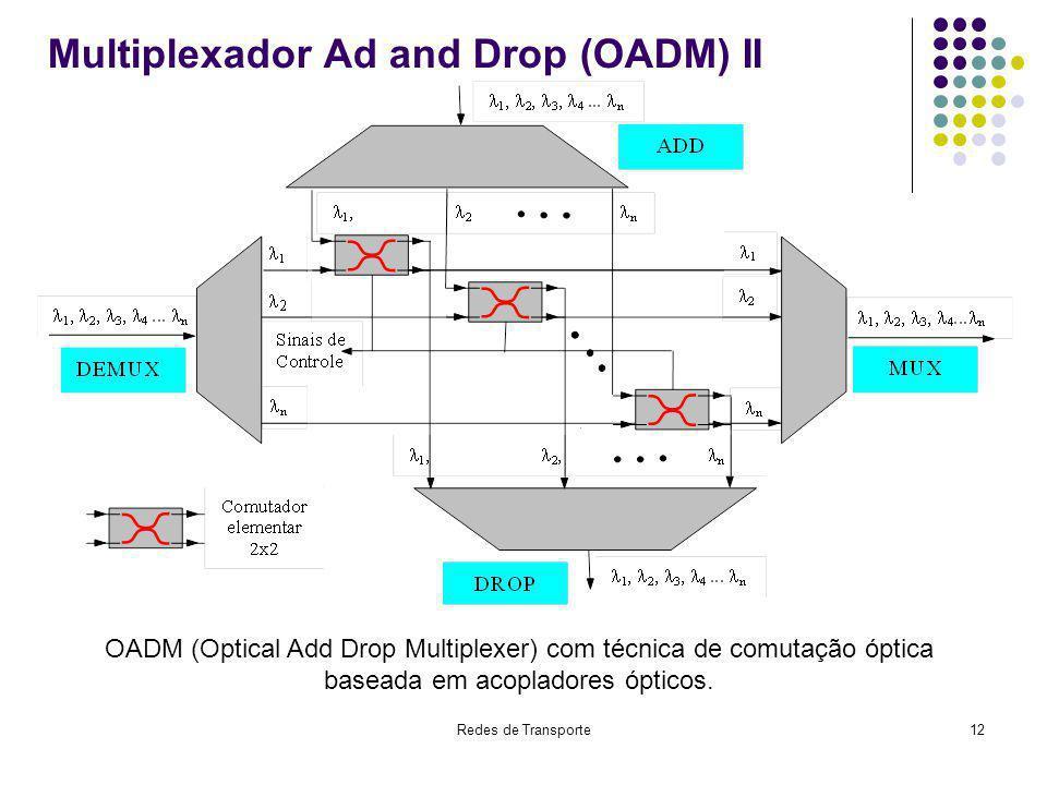 Redes de Transporte12 Multiplexador Ad and Drop (OADM) II OADM (Optical Add Drop Multiplexer) com técnica de comutação óptica baseada em acopladores ó