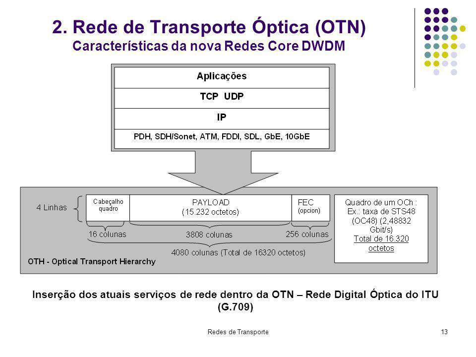 Redes de Transporte13 2. Rede de Transporte Óptica (OTN) Características da nova Redes Core DWDM Inserção dos atuais serviços de rede dentro da OTN –