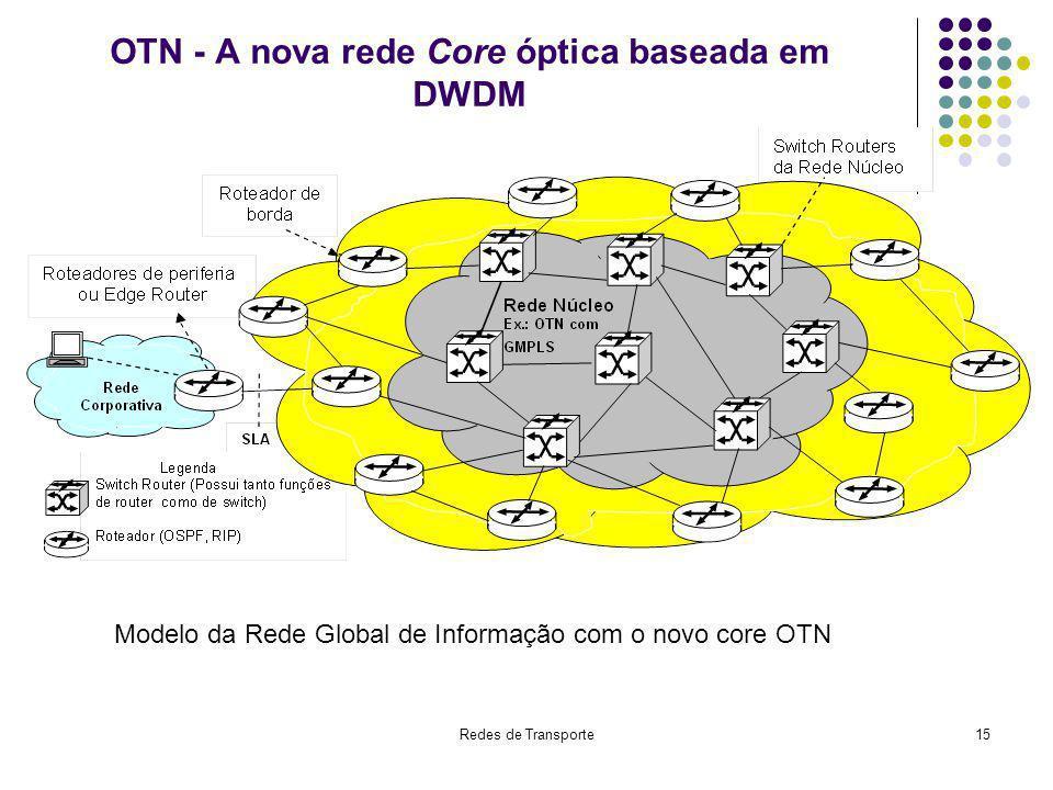 Redes de Transporte15 OTN - A nova rede Core óptica baseada em DWDM Modelo da Rede Global de Informação com o novo core OTN