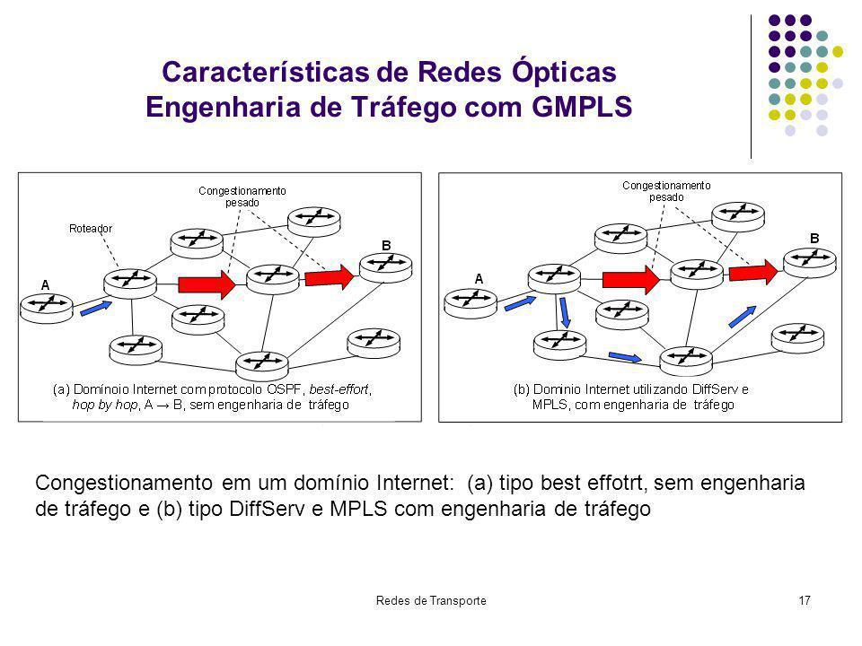 Redes de Transporte17 Características de Redes Ópticas Engenharia de Tráfego com GMPLS Congestionamento em um domínio Internet: (a) tipo best effotrt,