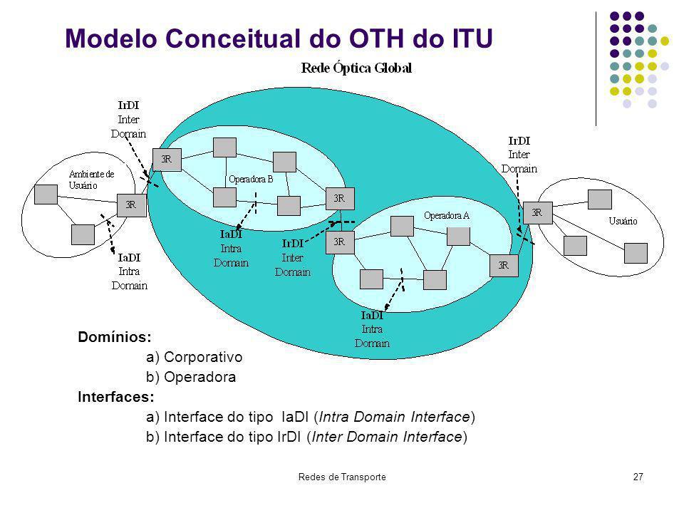 Redes de Transporte27 Modelo Conceitual do OTH do ITU Domínios: a) Corporativo b) Operadora Interfaces: a) Interface do tipo IaDI (Intra Domain Interf