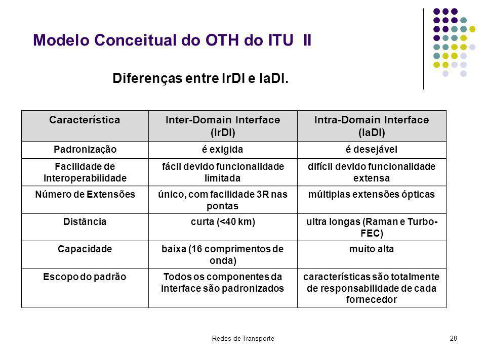 Redes de Transporte28 Modelo Conceitual do OTH do ITU II Diferenças entre IrDI e IaDI. CaracterísticaInter-Domain Interface (IrDI) Intra-Domain Interf