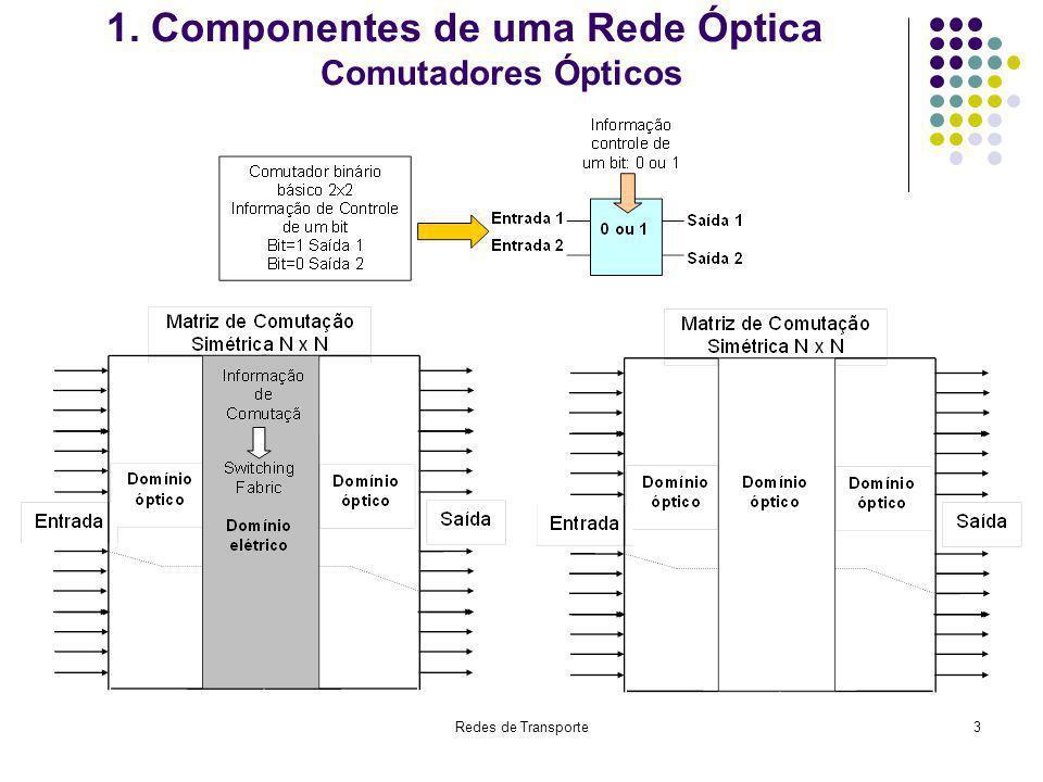 Redes de Transporte34 Campos do Cabeçalho da OPU (OPU-OH) Payload Structure Identifier (PSI) Um byte em cada quadro, porém representa um campo de 256 bytes na estrutura do multiquadro Payload Type (PT) e mais 255 bytes para informação de mapeamento de dados de usuário no campo de payload e bits de justificação