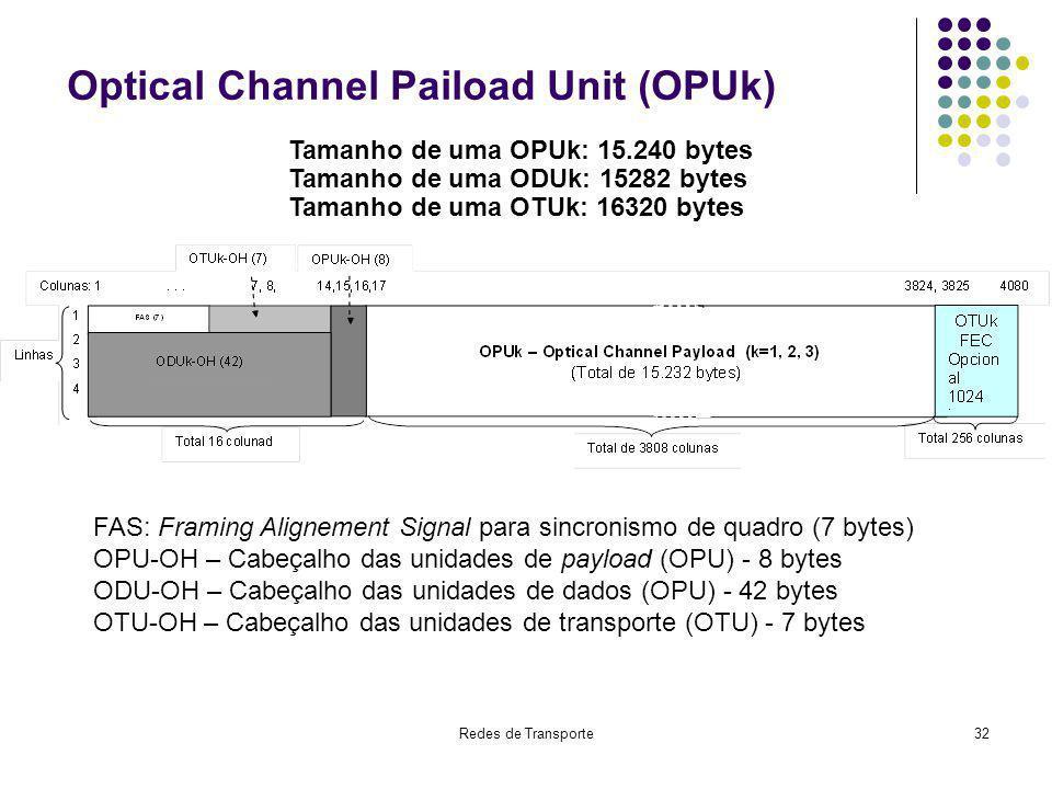 Redes de Transporte32 Optical Channel Paiload Unit (OPUk) Tamanho de uma OPUk: 15.240 bytes Tamanho de uma ODUk: 15282 bytes Tamanho de uma OTUk: 1632