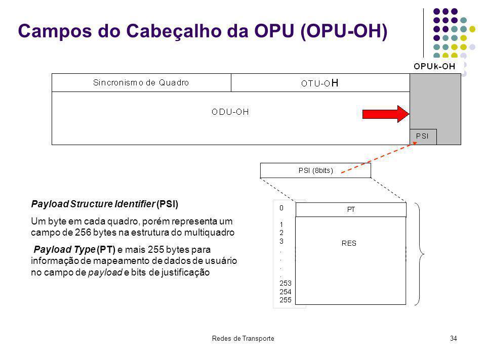 Redes de Transporte34 Campos do Cabeçalho da OPU (OPU-OH) Payload Structure Identifier (PSI) Um byte em cada quadro, porém representa um campo de 256