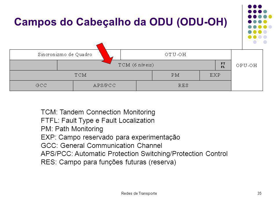 Redes de Transporte35 Campos do Cabeçalho da ODU (ODU-OH) TCM: Tandem Connection Monitoring FTFL: Fault Type e Fault Localization PM: Path Monitoring
