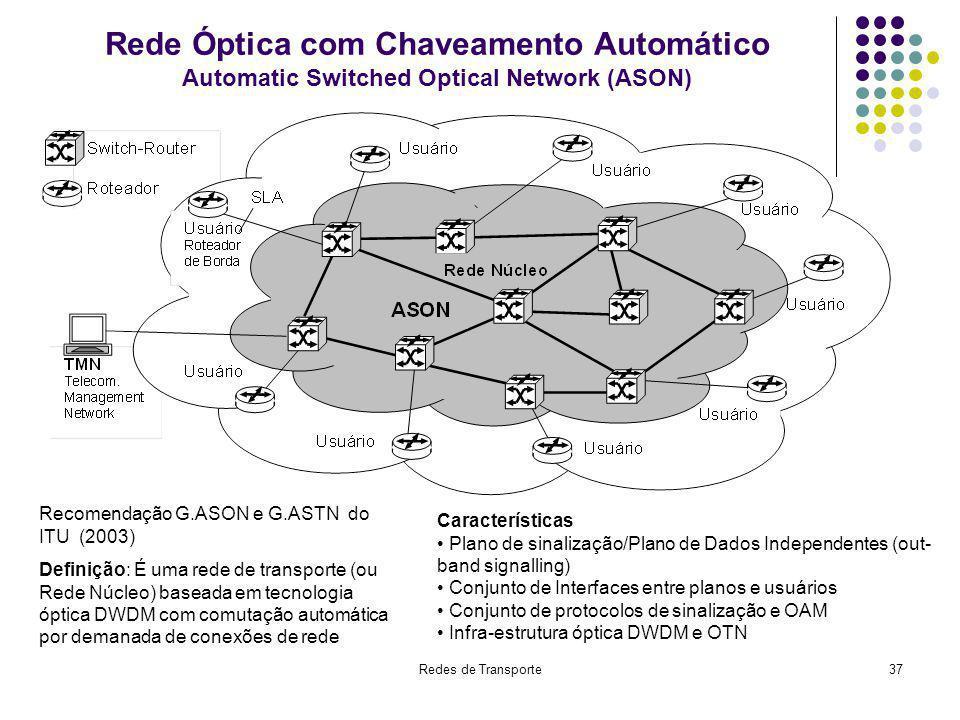 Redes de Transporte37 Rede Óptica com Chaveamento Automático Automatic Switched Optical Network (ASON) Recomendação G.ASON e G.ASTN do ITU (2003) Defi
