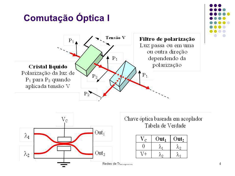 Redes de Transporte5 Comutação Óptica II Optical Cross-Conect (OXC) Optical Add Drop Mux (OADM) (a) Cross-Connect óptico – (OXC) (b) OADM com comutação utilizando bolhas de reflexão (buble switch)
